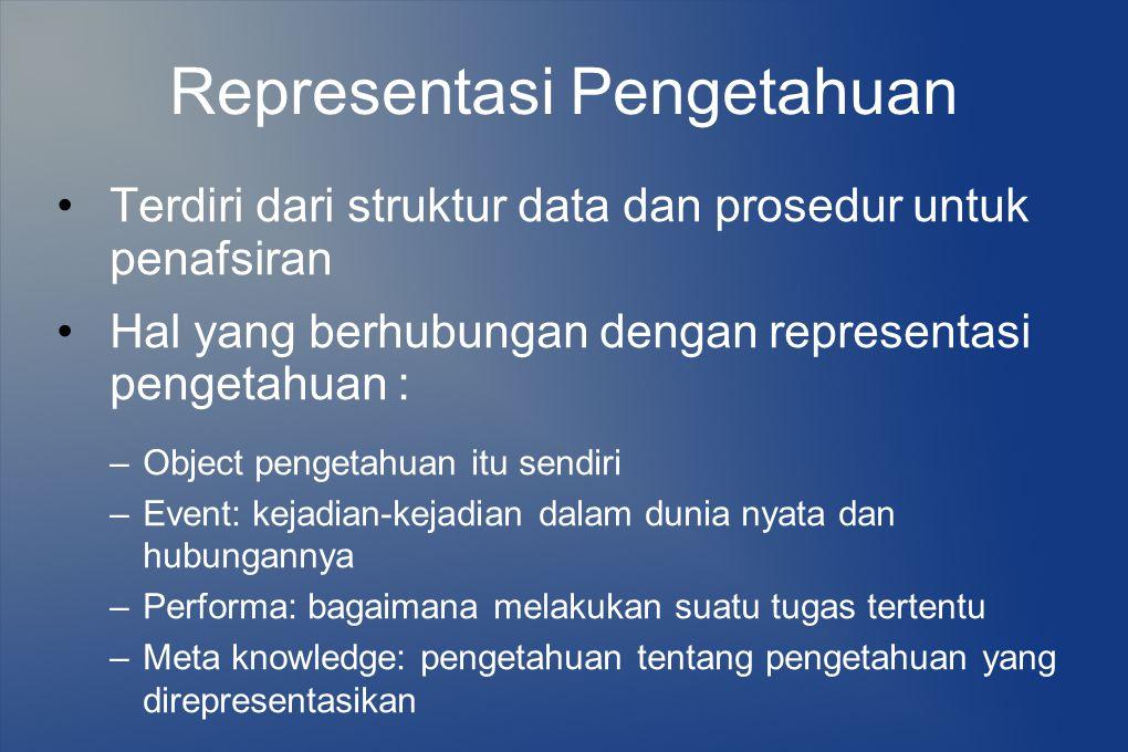 Klasifikasi Representasi Pengetahuan Representasi Logika: menggunakan logika formal.