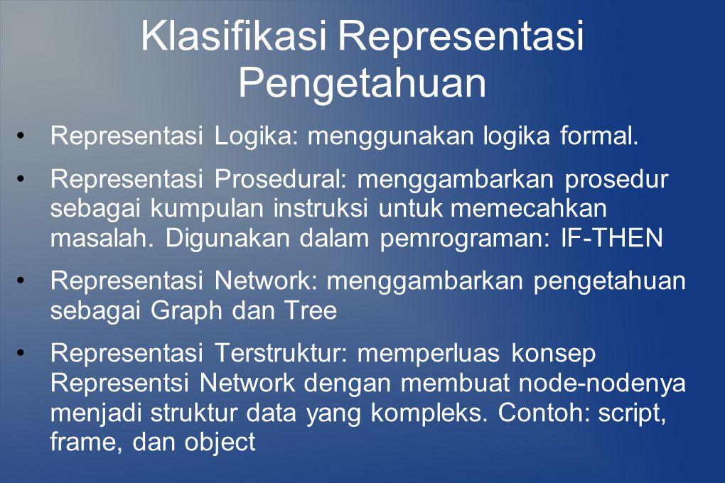 Klasifikasi Representasi Pengetahuan Representasi Logika: menggunakan logika formal. Representasi Prosedural: menggambarkan prosedur sebagai kumpulan