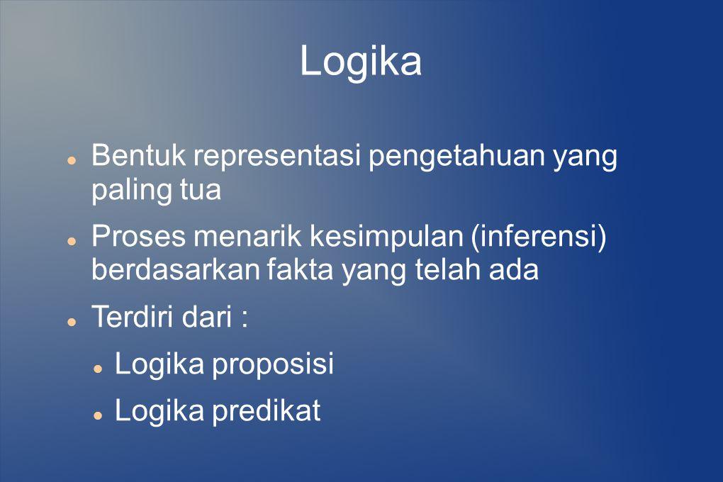 Logika Predikat Order Pertama Contoh : teman(Andi,Joko) teman(ayah_dari(Joni),ayah_dari(Andre)) dimana : argument : ayah_dari(Joni) adalah Andi argument : ayah_dari(Andre) adalah Joko predikat : teman