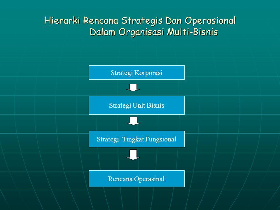 Hierarki Rencana Strategis Dan Operasional Dalam Organisasi Multi-Bisnis Strategi Korporasi Strategi Unit Bisnis Strategi Tingkat Fungsional Rencana Operasinal