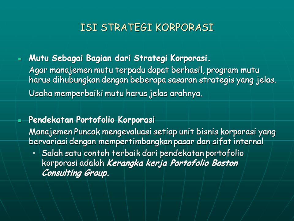 ISI STRATEGI KORPORASI Mutu Sebagai Bagian dari Strategi Korporasi. Mutu Sebagai Bagian dari Strategi Korporasi. Agar manajemen mutu terpadu dapat ber