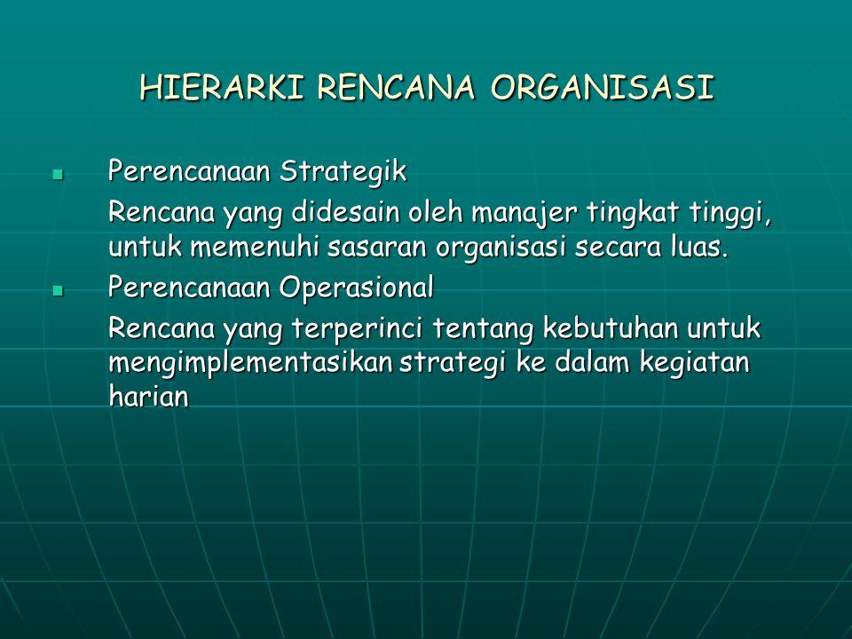 HIERARKI RENCANA ORGANISASI Perencanaan Strategik Perencanaan Strategik Rencana yang didesain oleh manajer tingkat tinggi, untuk memenuhi sasaran orga