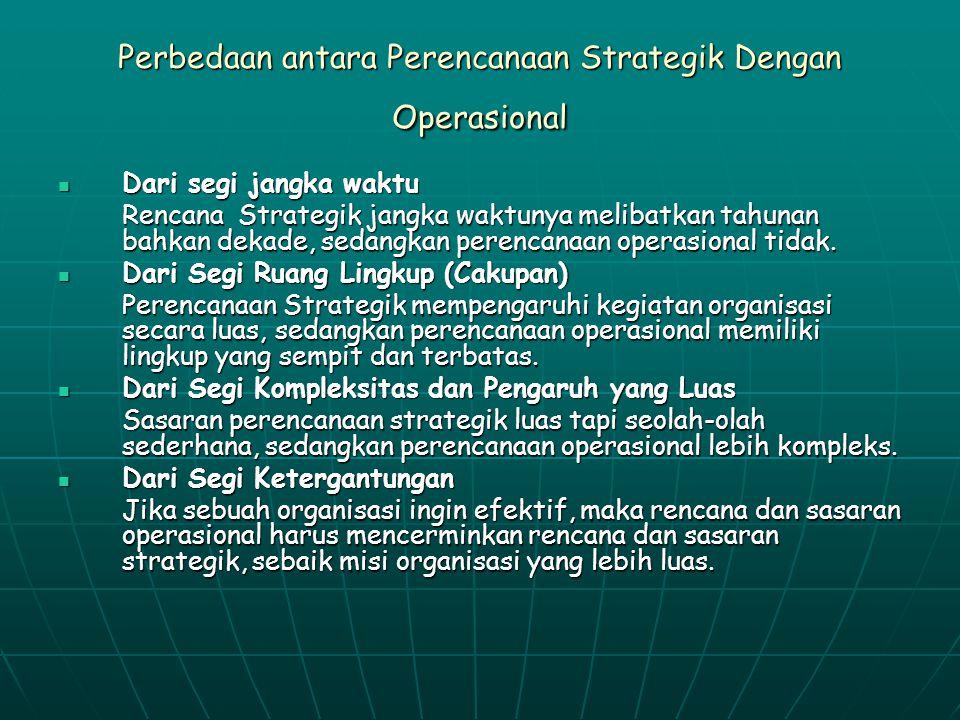 Lima Kekuatan Strategi Korporasi Ancaman dari pendatang baru Ancaman dari pendatang baru Daya tawar pembeli (pelanggan).