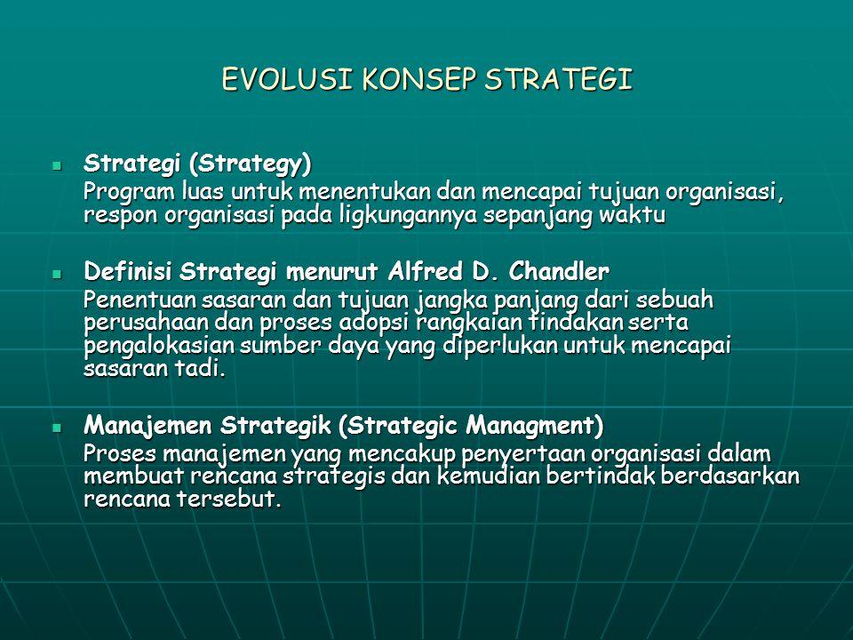 EVOLUSI KONSEP STRATEGI Strategi (Strategy) Strategi (Strategy) Program luas untuk menentukan dan mencapai tujuan organisasi, respon organisasi pada ligkungannya sepanjang waktu Definisi Strategi menurut Alfred D.