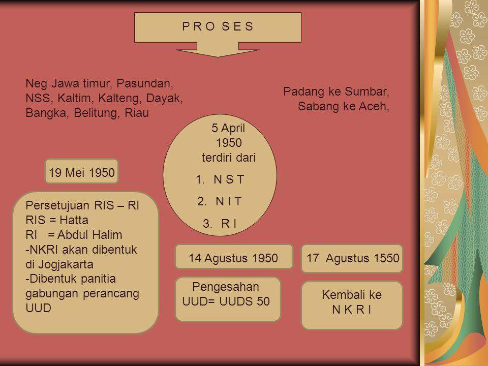 P R O S E S Neg Jawa timur, Pasundan, NSS, Kaltim, Kalteng, Dayak, Bangka, Belitung, Riau Padang ke Sumbar, Sabang ke Aceh, 5 April 1950 terdiri dari