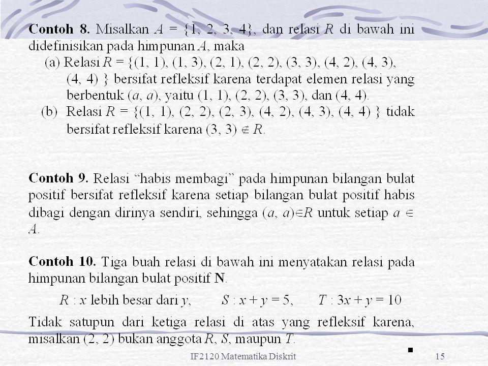 IF2120 Matematika Diskrit15