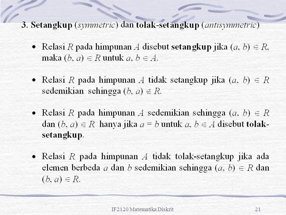 IF2120 Matematika Diskrit21
