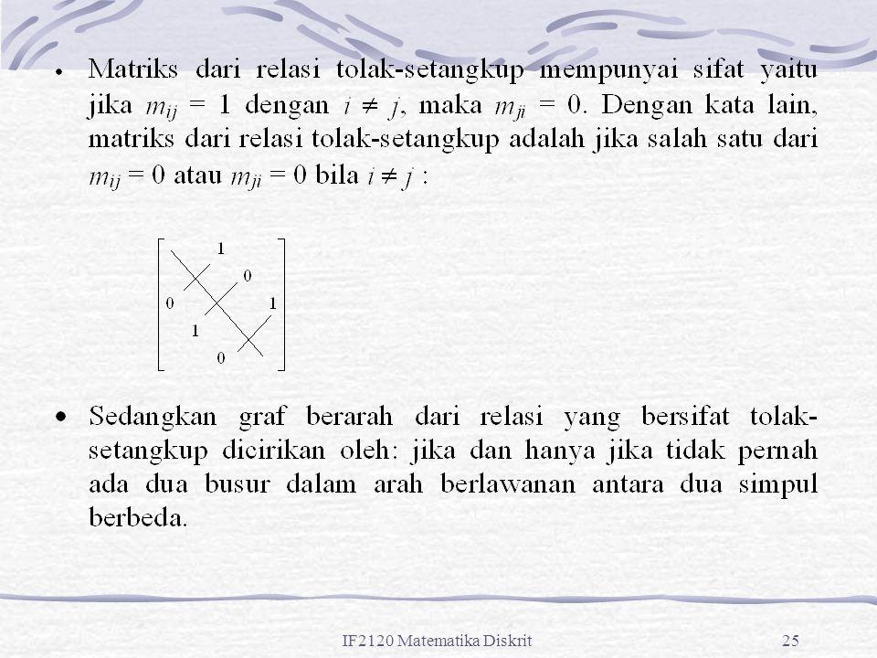 IF2120 Matematika Diskrit25
