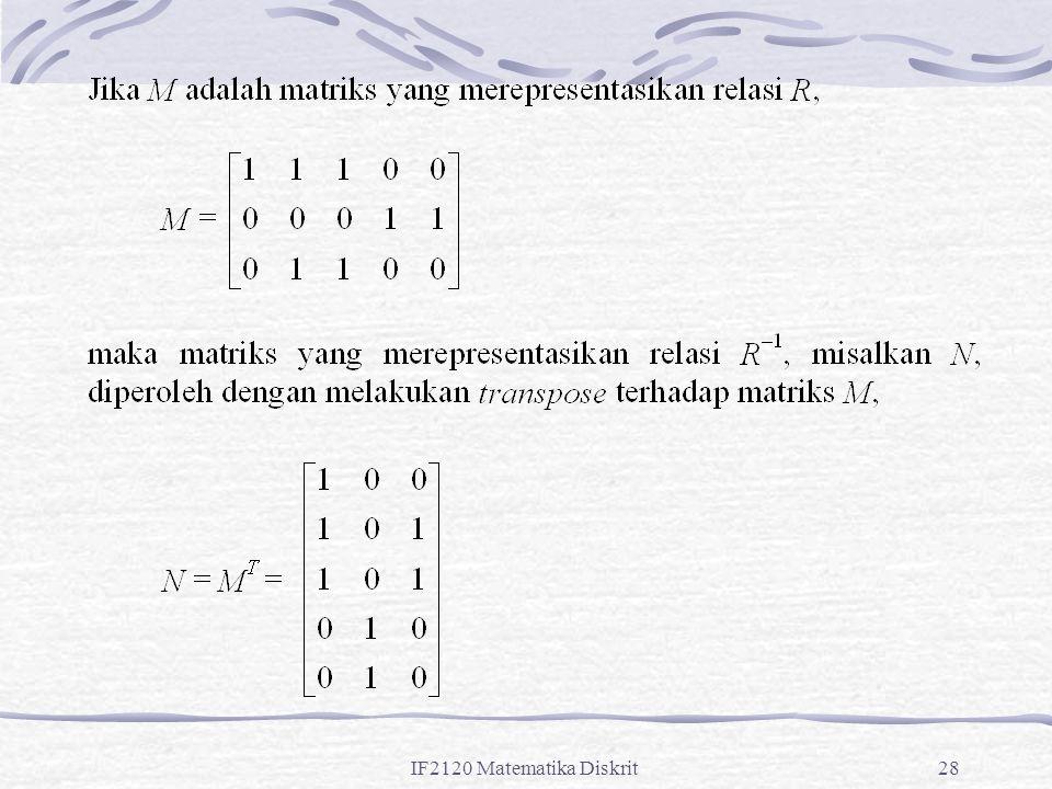 IF2120 Matematika Diskrit28