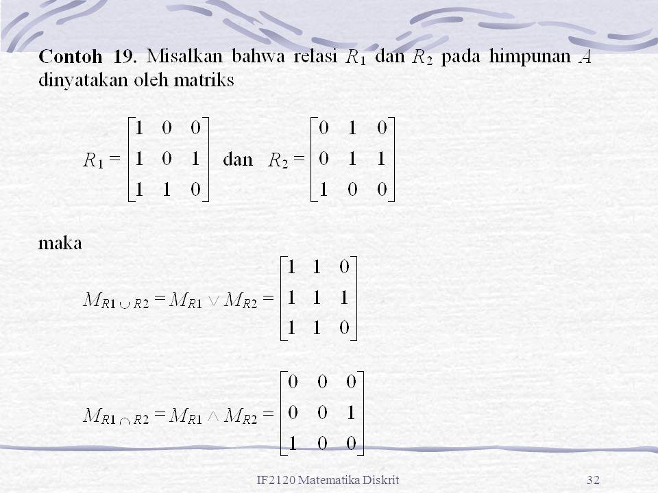 IF2120 Matematika Diskrit32