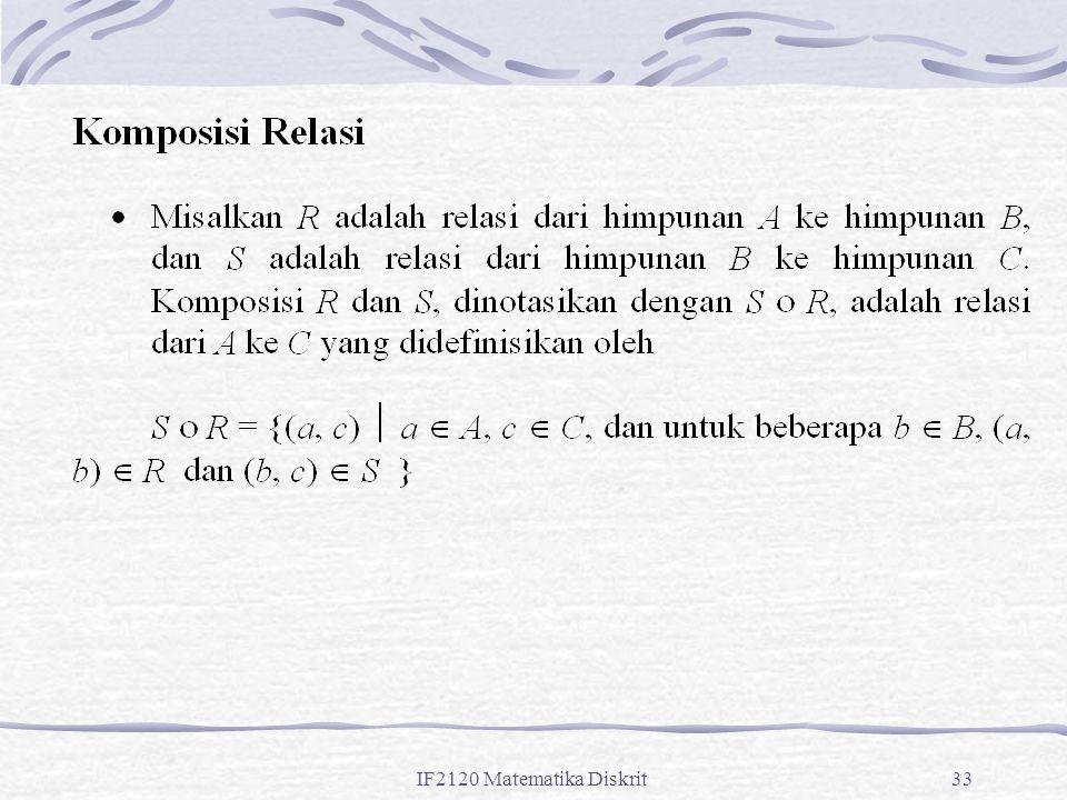 IF2120 Matematika Diskrit33