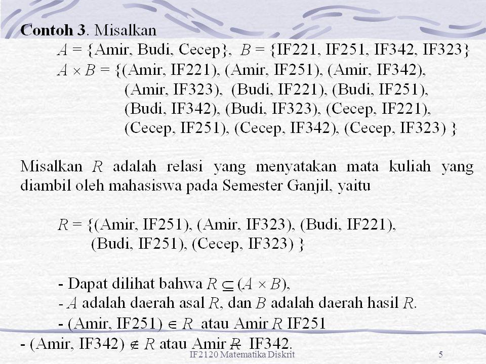 IF2120 Matematika Diskrit86 Misalkan R adalah relasi pada himpunan A.