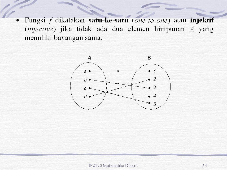 IF2120 Matematika Diskrit54