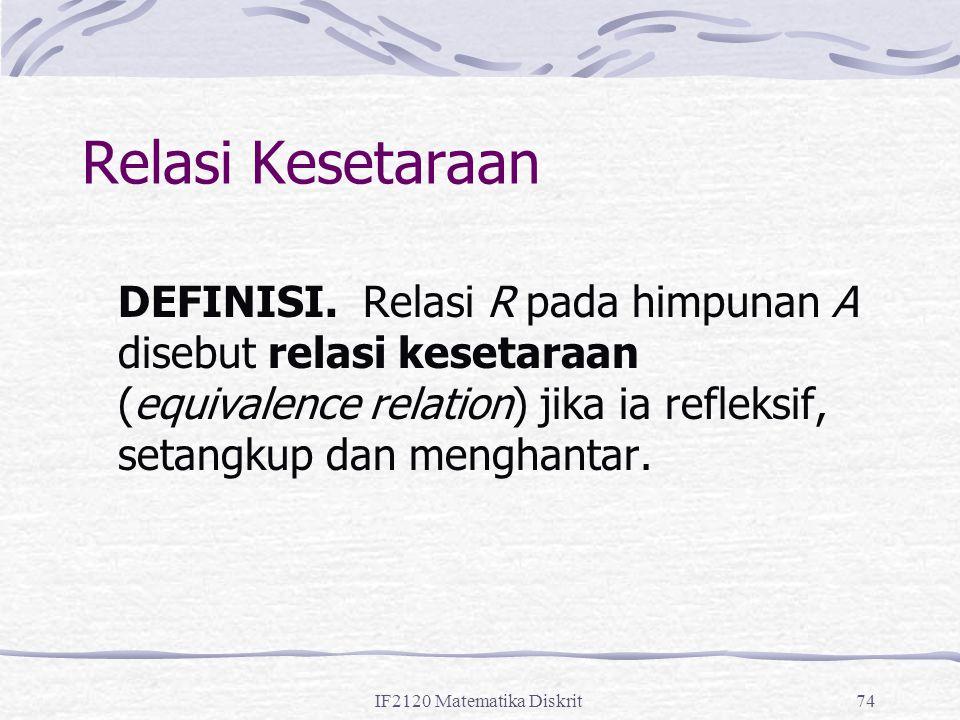 IF2120 Matematika Diskrit74 Relasi Kesetaraan DEFINISI. Relasi R pada himpunan A disebut relasi kesetaraan (equivalence relation) jika ia refleksif, s