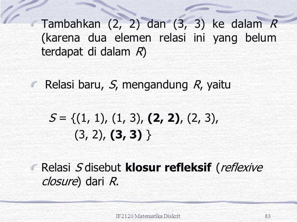 IF2120 Matematika Diskrit83 Tambahkan (2, 2) dan (3, 3) ke dalam R (karena dua elemen relasi ini yang belum terdapat di dalam R) Relasi baru, S, mengandung R, yaitu S = {(1, 1), (1, 3), (2, 2), (2, 3), (3, 2), (3, 3) } Relasi S disebut klosur refleksif (reflexive closure) dari R.