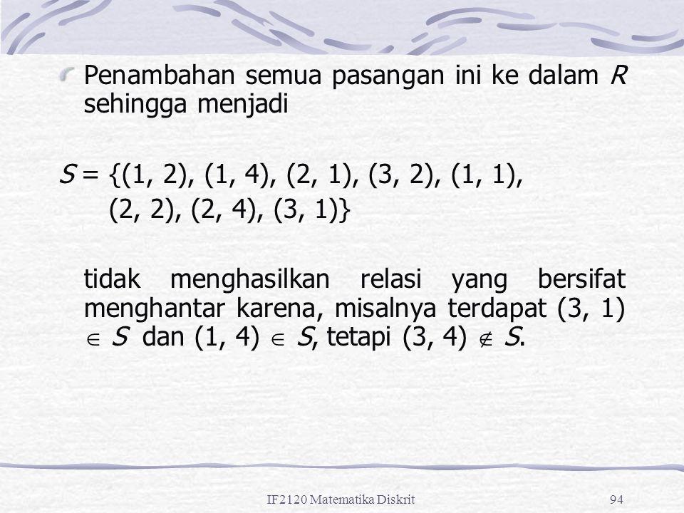 IF2120 Matematika Diskrit94 Penambahan semua pasangan ini ke dalam R sehingga menjadi S = {(1, 2), (1, 4), (2, 1), (3, 2), (1, 1), (2, 2), (2, 4), (3,