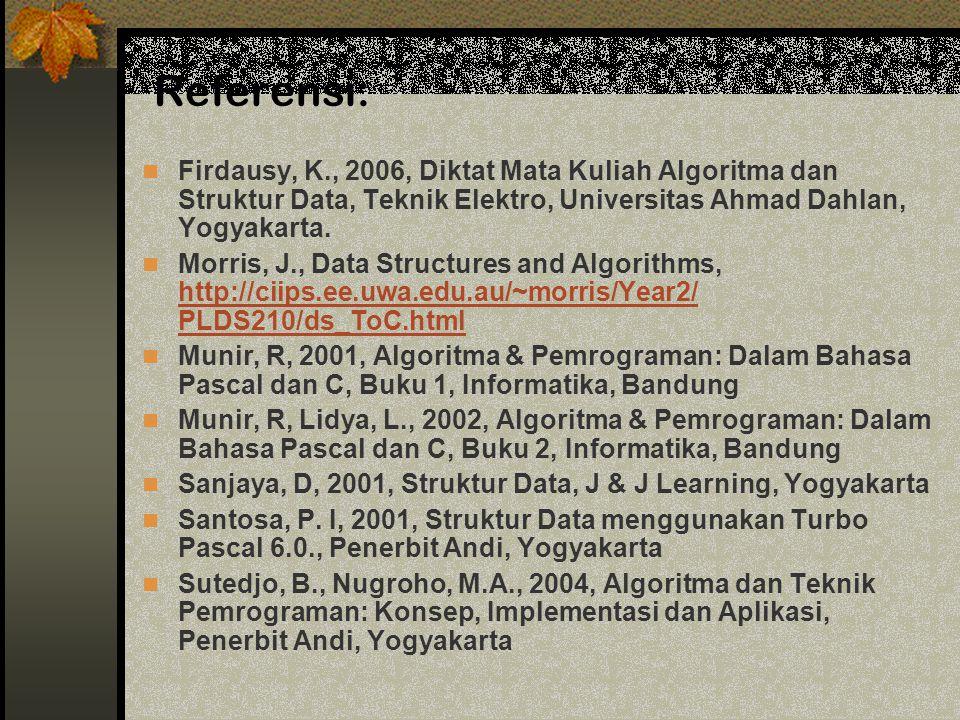 Referensi: Firdausy, K., 2006, Diktat Mata Kuliah Algoritma dan Struktur Data, Teknik Elektro, Universitas Ahmad Dahlan, Yogyakarta. Morris, J., Data