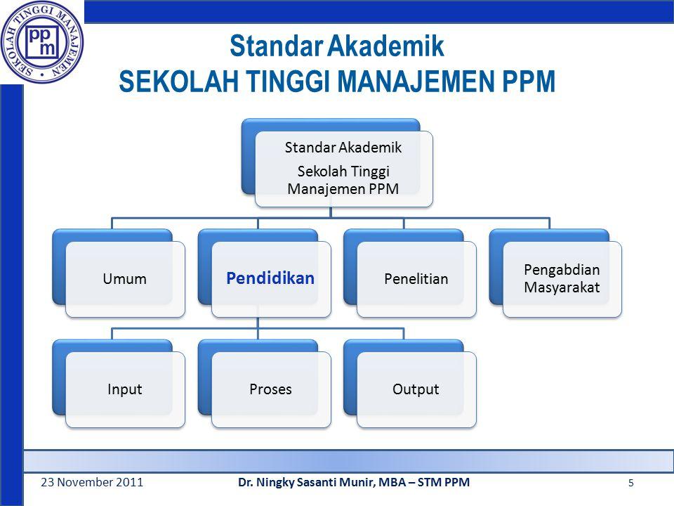 Standar Akademik SEKOLAH TINGGI MANAJEMEN PPM 23 November 2011Dr. Ningky Sasanti Munir, MBA – STM PPM 5