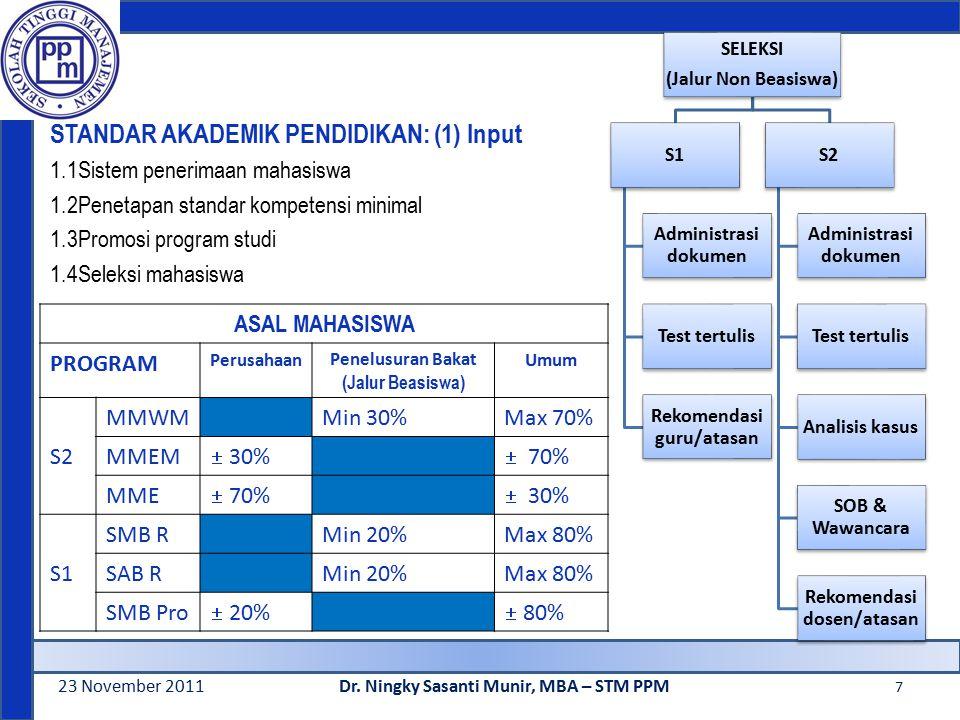 ASAL MAHASISWA PROGRAM PerusahaanPenelusuran Bakat (Jalur Beasiswa) Umum S2 MMWMMin 30%Max 70% MMEM  30%  70% MME  70%  30% S1 SMB RMin 20%Max 80%