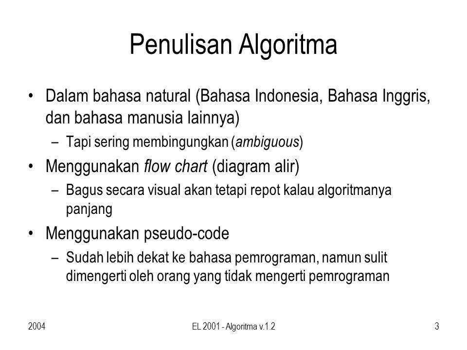 2004EL 2001 - Algoritma v.1.23 Penulisan Algoritma Dalam bahasa natural (Bahasa Indonesia, Bahasa Inggris, dan bahasa manusia lainnya) –Tapi sering membingungkan ( ambiguous ) Menggunakan flow chart (diagram alir) –Bagus secara visual akan tetapi repot kalau algoritmanya panjang Menggunakan pseudo-code –Sudah lebih dekat ke bahasa pemrograman, namun sulit dimengerti oleh orang yang tidak mengerti pemrograman