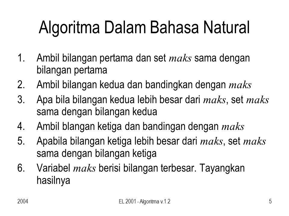 2004EL 2001 - Algoritma v.1.25 Algoritma Dalam Bahasa Natural 1.Ambil bilangan pertama dan set maks sama dengan bilangan pertama 2.Ambil bilangan kedua dan bandingkan dengan maks 3.Apa bila bilangan kedua lebih besar dari maks, set maks sama dengan bilangan kedua 4.Ambil blangan ketiga dan bandingan dengan maks 5.Apabila bilangan ketiga lebih besar dari maks, set maks sama dengan bilangan ketiga 6.Variabel maks berisi bilangan terbesar.