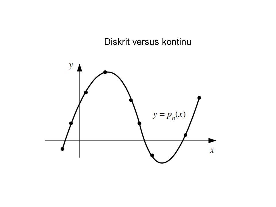 Diskrit versus kontinu