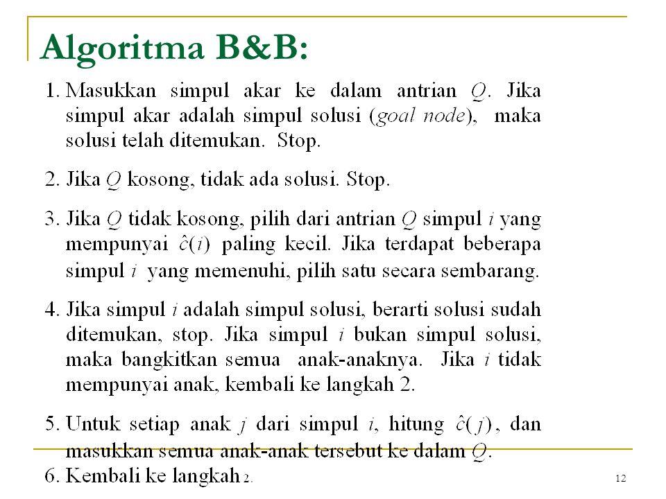 12 Algoritma B&B: