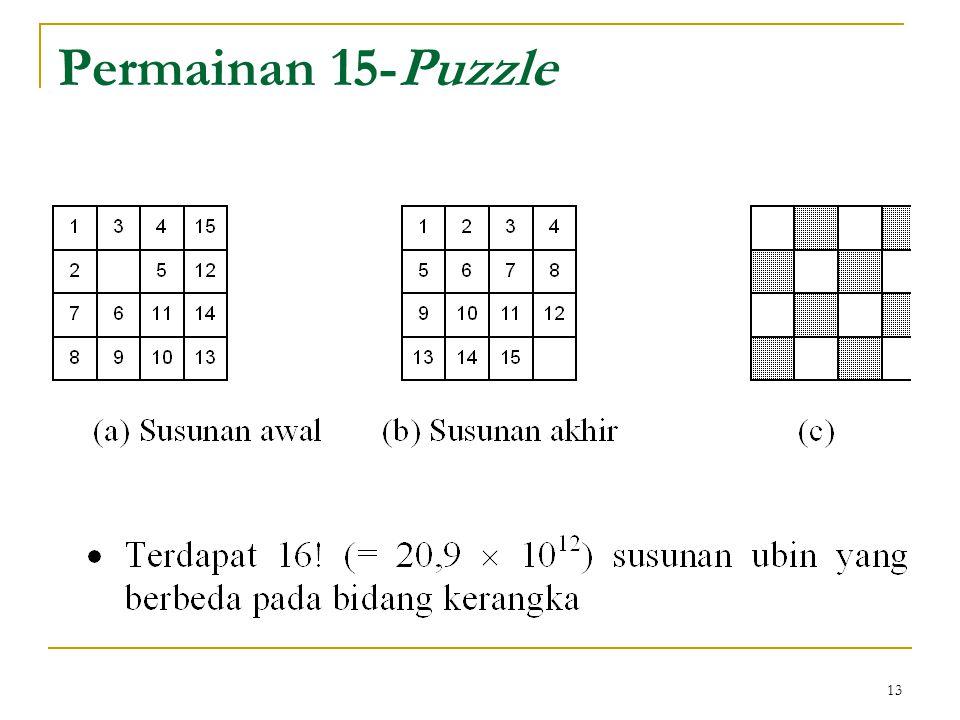 13 Permainan 15-Puzzle