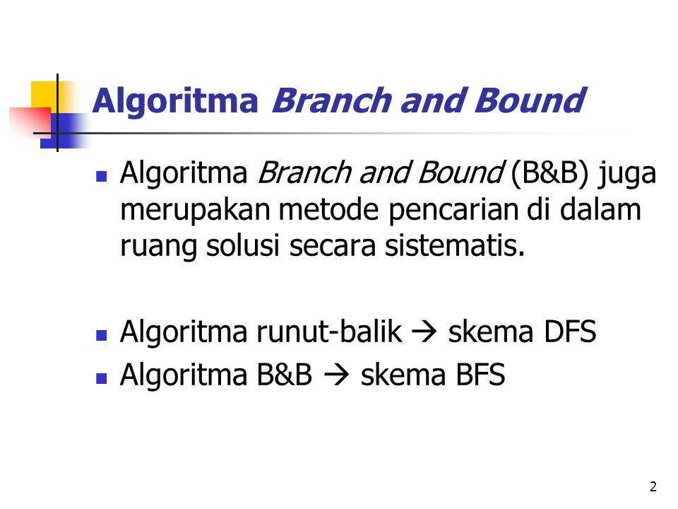 2 Algoritma Branch and Bound Algoritma Branch and Bound (B&B) juga merupakan metode pencarian di dalam ruang solusi secara sistematis. Algoritma runut