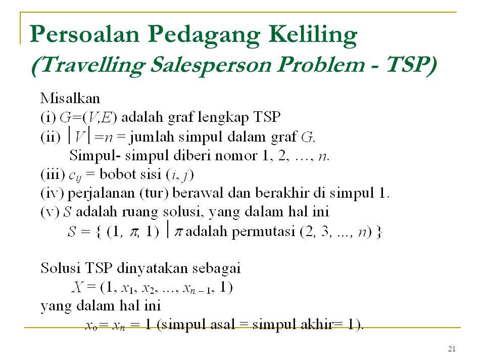 21 Persoalan Pedagang Keliling (Travelling Salesperson Problem - TSP)