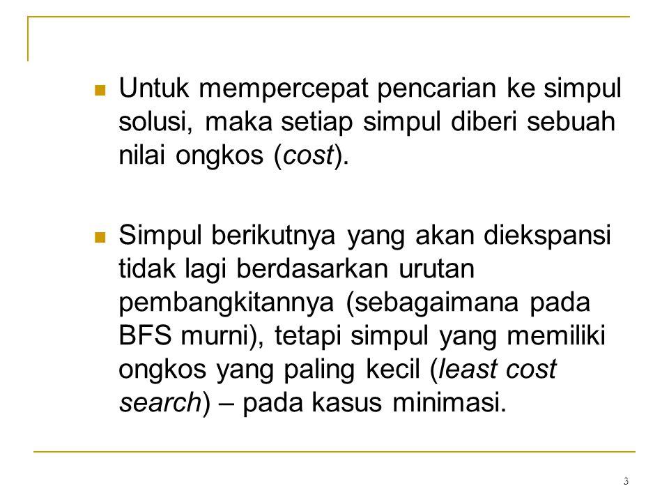 3 Untuk mempercepat pencarian ke simpul solusi, maka setiap simpul diberi sebuah nilai ongkos (cost). Simpul berikutnya yang akan diekspansi tidak lag