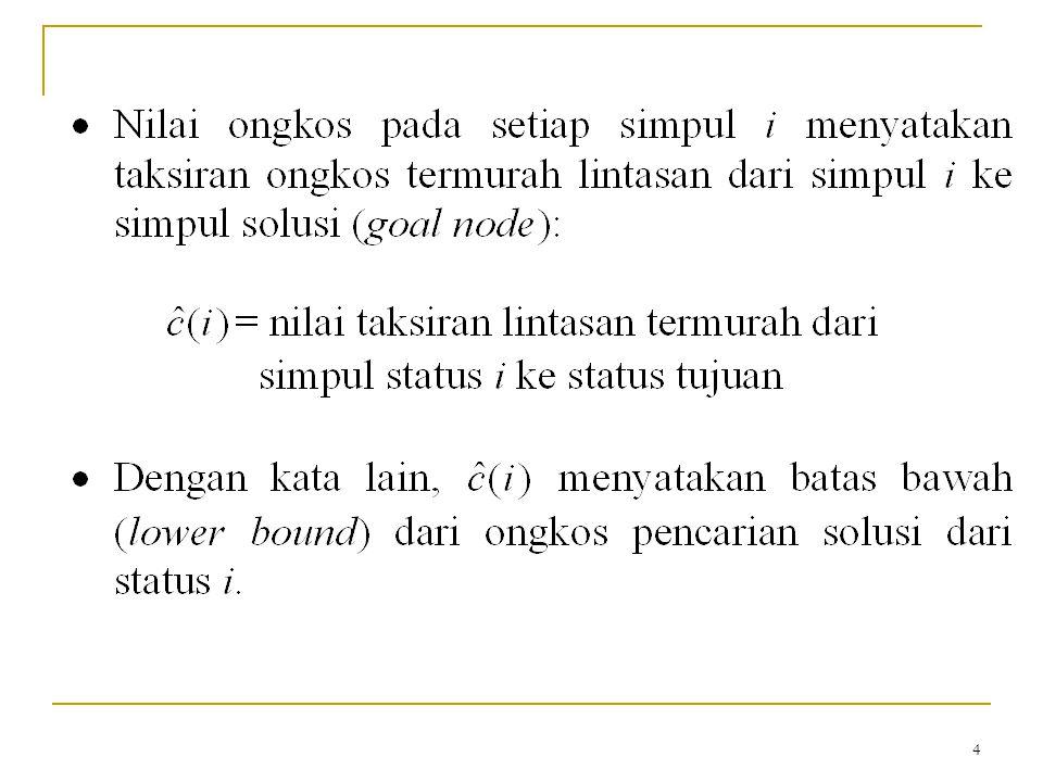 15 Sebelum menelusuri ruang status untuk mencapai susunan akhir, kita patut menentukan apakah status tujuan dapat dicapai atau tidak dari status awal.