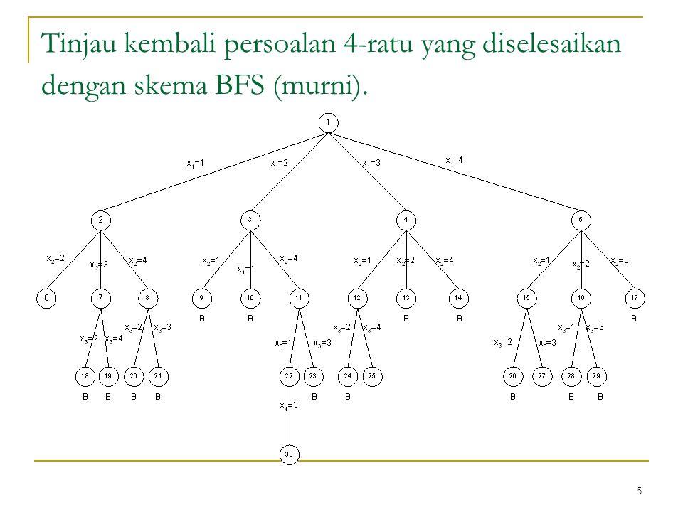 5 Tinjau kembali persoalan 4-ratu yang diselesaikan dengan skema BFS (murni).