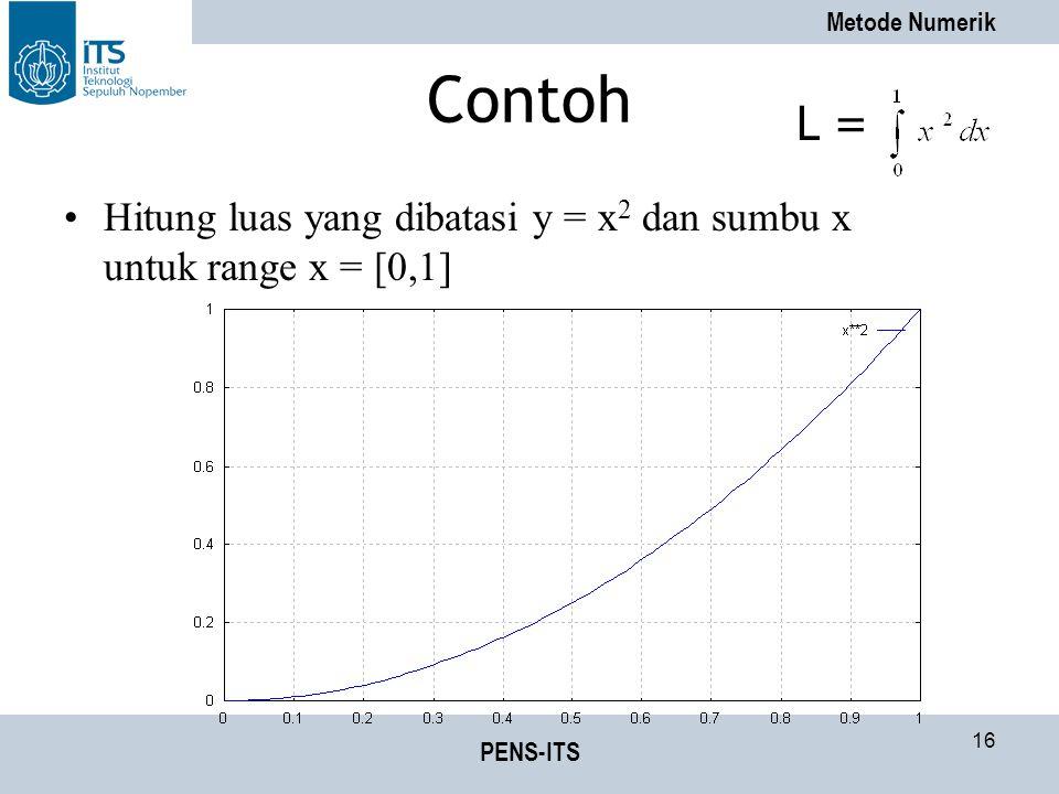 Metode Numerik PENS-ITS 16 Contoh Hitung luas yang dibatasi y = x 2 dan sumbu x untuk range x = [0,1] L =