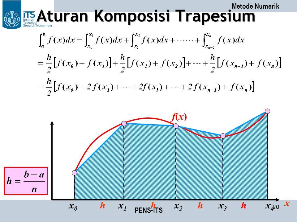 Metode Numerik PENS-ITS 20 Aturan Komposisi Trapesium x0x0 x1x1 x f(x)f(x) x2x2 hhx3x3 hhx4x4