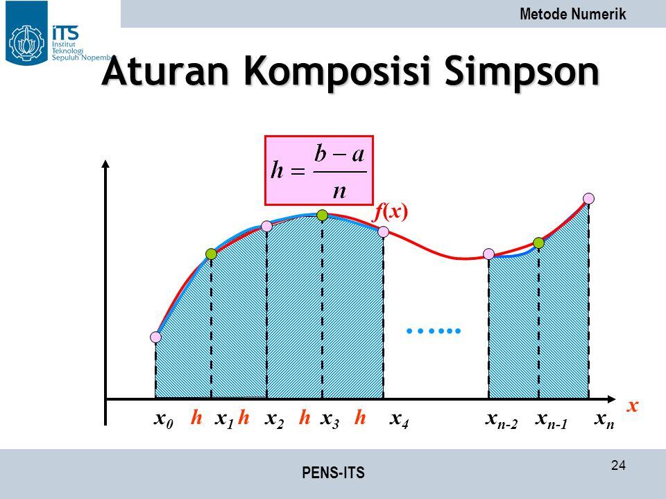 Metode Numerik PENS-ITS 24 Aturan Komposisi Simpson x0x0 x2x2 x f(x)f(x) x4x4 hhx n-2 hxnxn …...