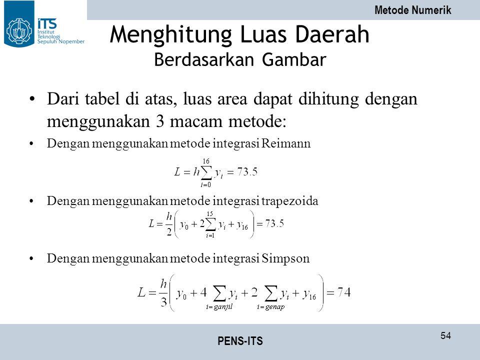 Metode Numerik PENS-ITS 54 Menghitung Luas Daerah Berdasarkan Gambar Dari tabel di atas, luas area dapat dihitung dengan menggunakan 3 macam metode: Dengan menggunakan metode integrasi Reimann Dengan menggunakan metode integrasi trapezoida Dengan menggunakan metode integrasi Simpson