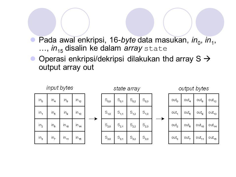 Pada awal enkripsi, 16-byte data masukan, in 0, in 1, …, in 15 disalin ke dalam array state Operasi enkripsi/dekripsi dilakukan thd array S  output array out