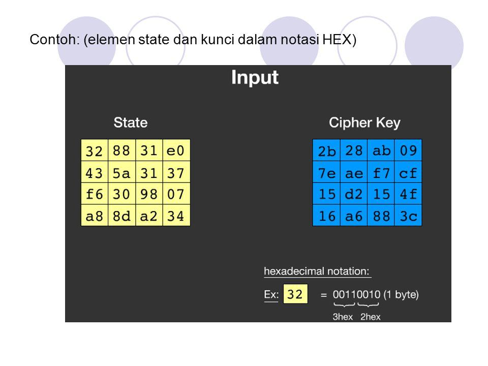 Contoh: (elemen state dan kunci dalam notasi HEX)