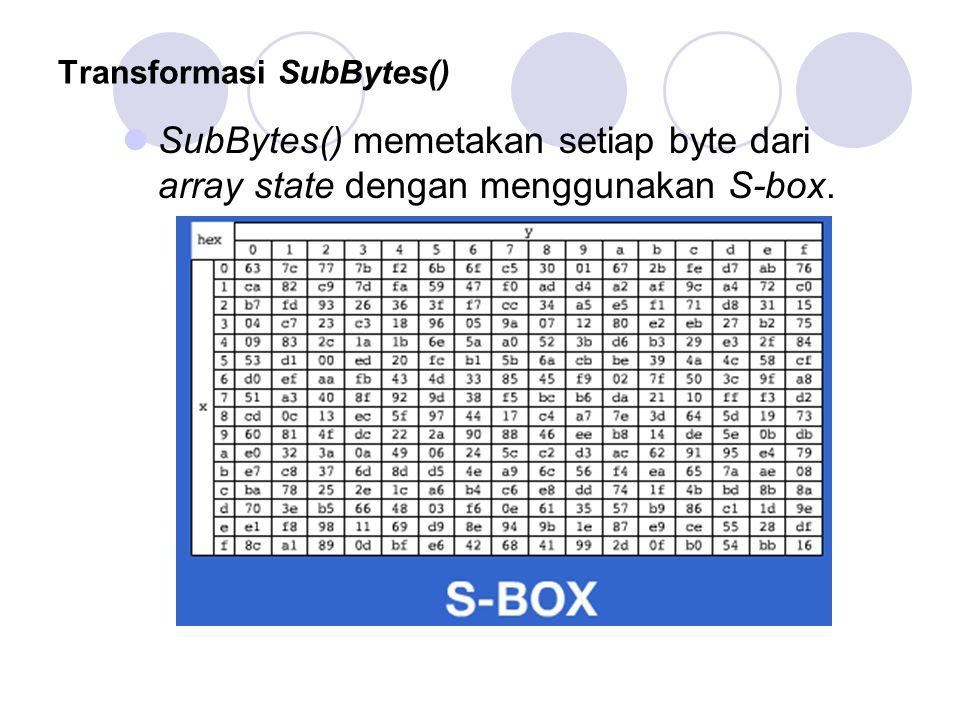 Transformasi SubBytes() SubBytes() memetakan setiap byte dari array state dengan menggunakan S-box.