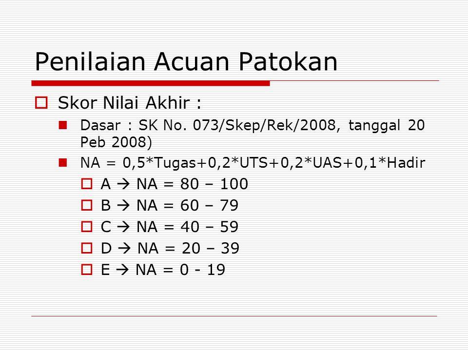 Penilaian Acuan Patokan  Skor Nilai Akhir : Dasar : SK No. 073/Skep/Rek/2008, tanggal 20 Peb 2008) NA = 0,5*Tugas+0,2*UTS+0,2*UAS+0,1*Hadir  A  NA