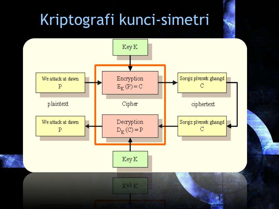 11 Kriptografi kunci-simetri Contoh algoritma simetri: - DES (Data Encyption Standard) - Rijndael - Blowfish - IDEA - GOST - Serpent - RC2, RC4, Rc5,