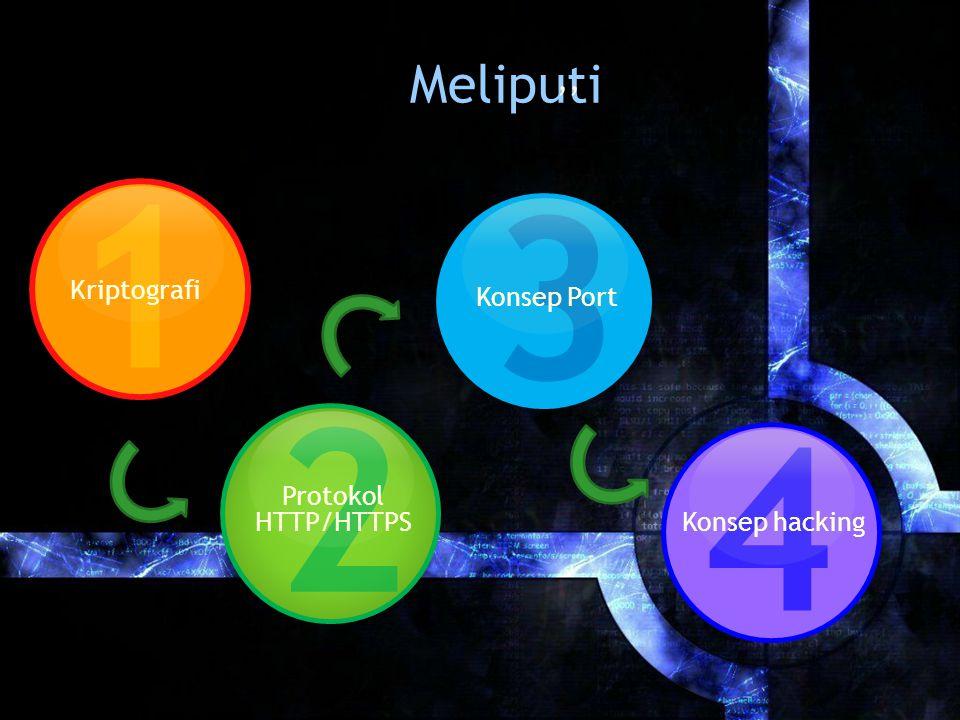 Meliputi 1 Kriptografi 4 Konsep hacking 3 Konsep Port 2 Protokol HTTP/HTTPS,,