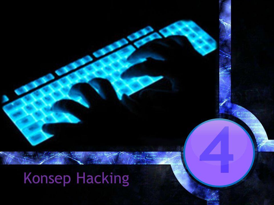 4 Konsep Hacking