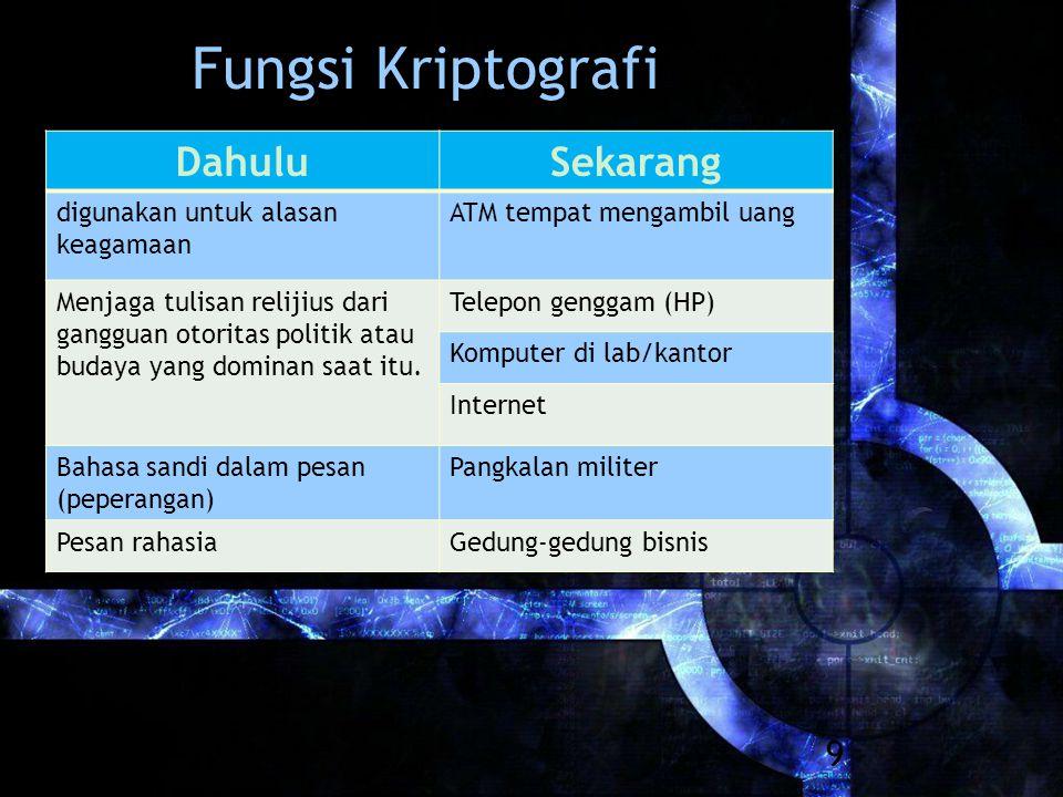 9 Fungsi Kriptografi DahuluSekarang digunakan untuk alasan keagamaan ATM tempat mengambil uang Menjaga tulisan relijius dari gangguan otoritas politik atau budaya yang dominan saat itu.