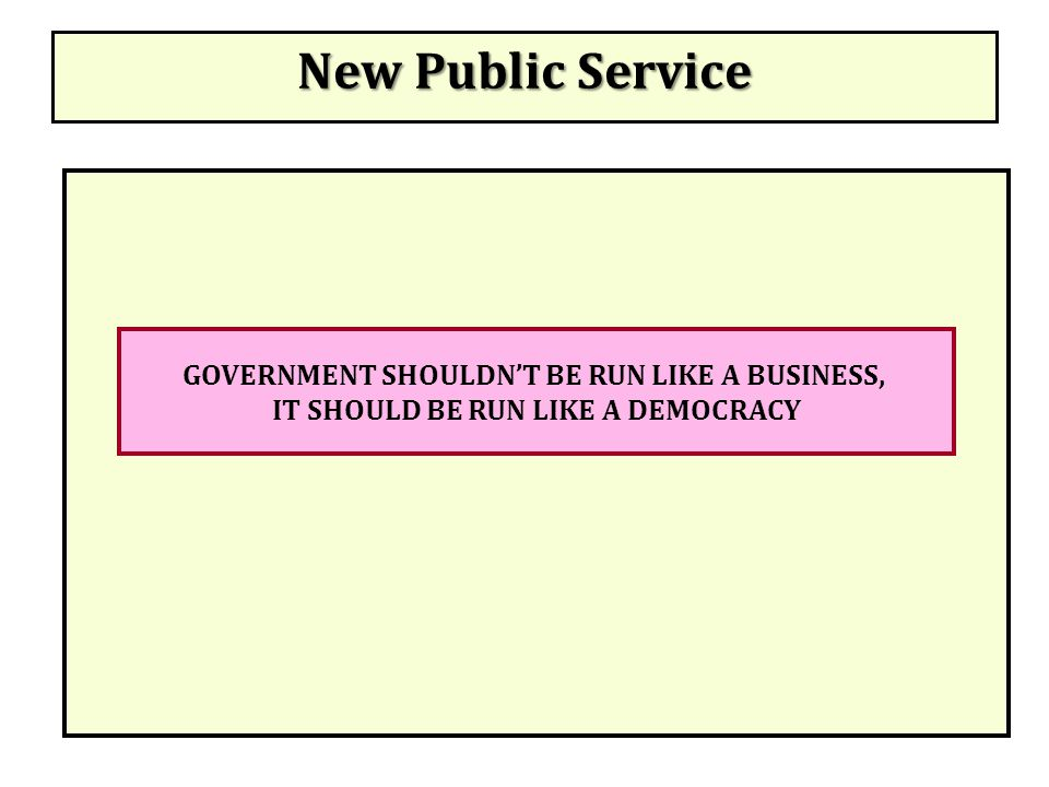 New Public Service SERVE CITIZEN,NOT CUSTOMER SEEK THE PUBLIC INTEREST VALUE CITIZEN OVER ENTREPRENEURSHIP THINK STRATEGICALLY ACT DEMOCRATICALLY