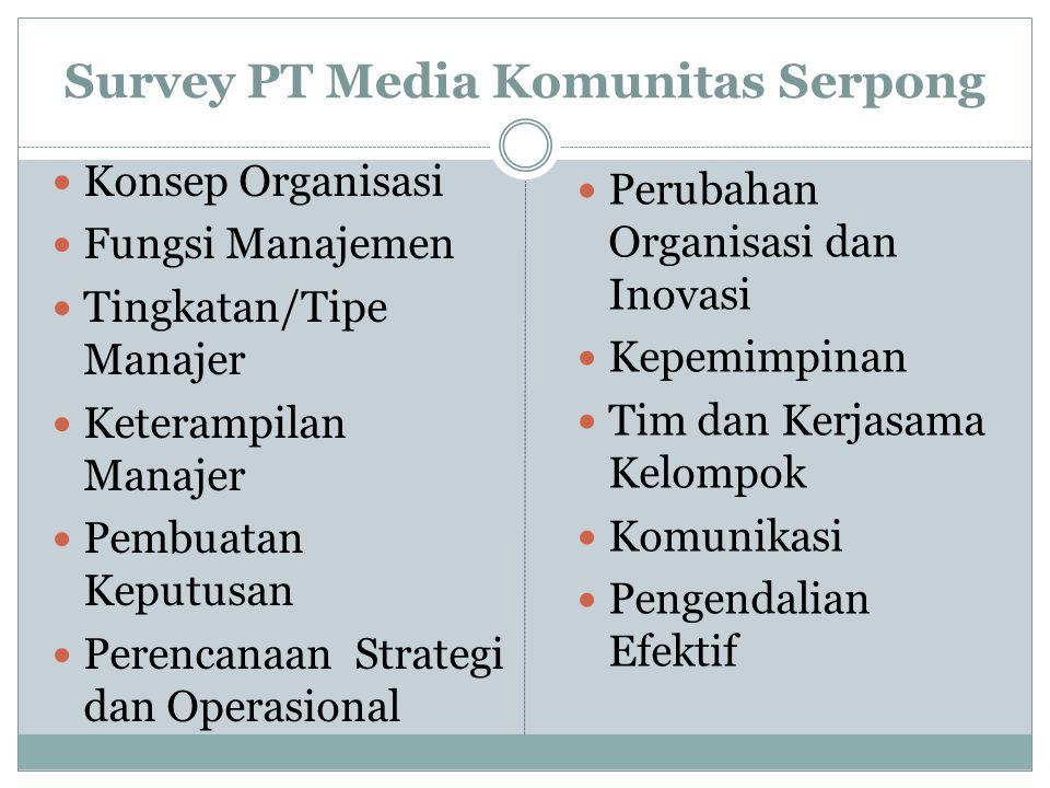 Survey PT Media Komunitas Serpong Konsep Organisasi Fungsi Manajemen Tingkatan/Tipe Manajer Keterampilan Manajer Pembuatan Keputusan Perencanaan Strategi dan Operasional Perubahan Organisasi dan Inovasi Kepemimpinan Tim dan Kerjasama Kelompok Komunikasi Pengendalian Efektif