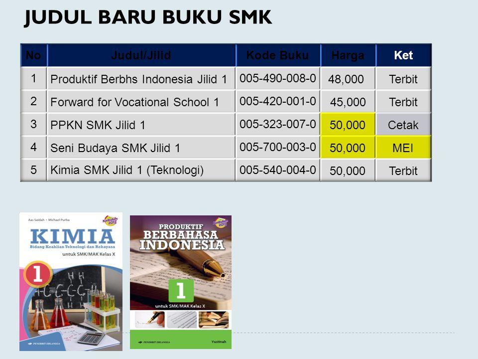 JUDUL BARU BUKU SMK
