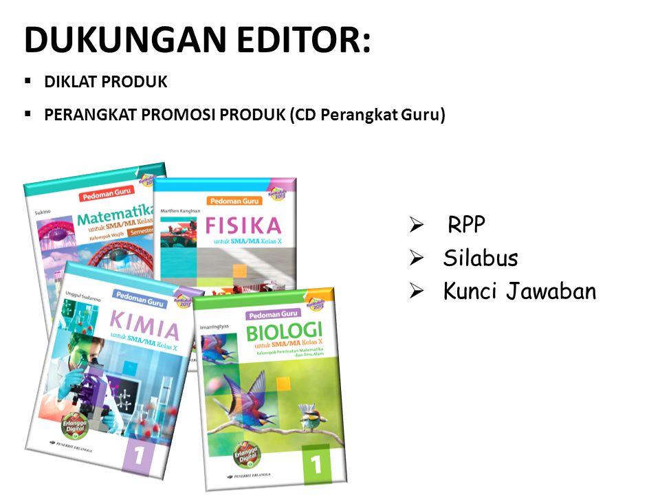 DUKUNGAN EDITOR:  DIKLAT PRODUK  PERANGKAT PROMOSI PRODUK (CD Perangkat Guru)  RPP  Silabus  Kunci Jawaban