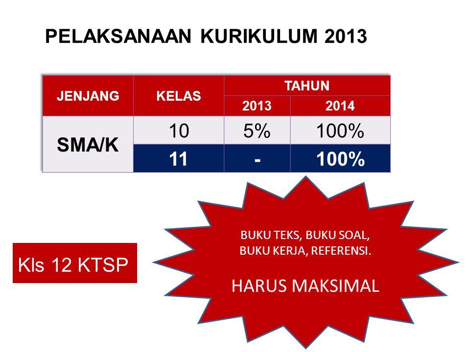PELAKSANAAN KURIKULUM 2013 Kls 12 KTSP BUKU TEKS, BUKU SOAL, BUKU KERJA, REFERENSI. HARUS MAKSIMAL